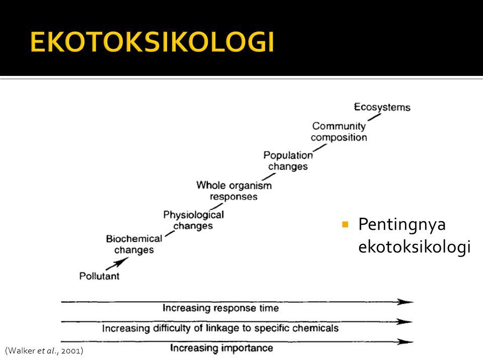 EKOTOKSIKOLOGI Pentingnya ekotoksikologi (Walker et al., 2001)