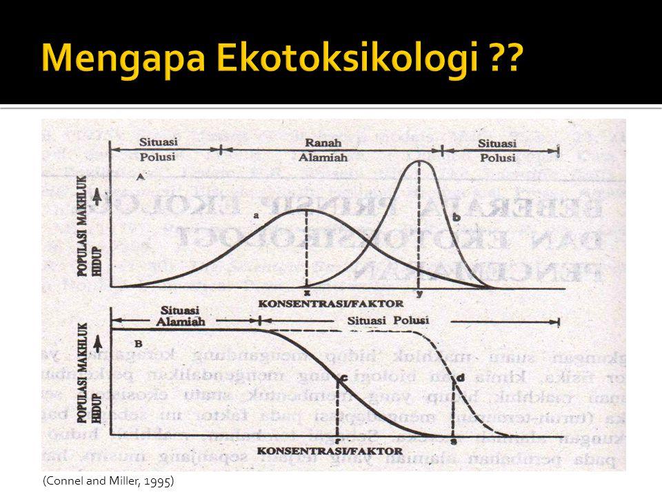 Mengapa Ekotoksikologi