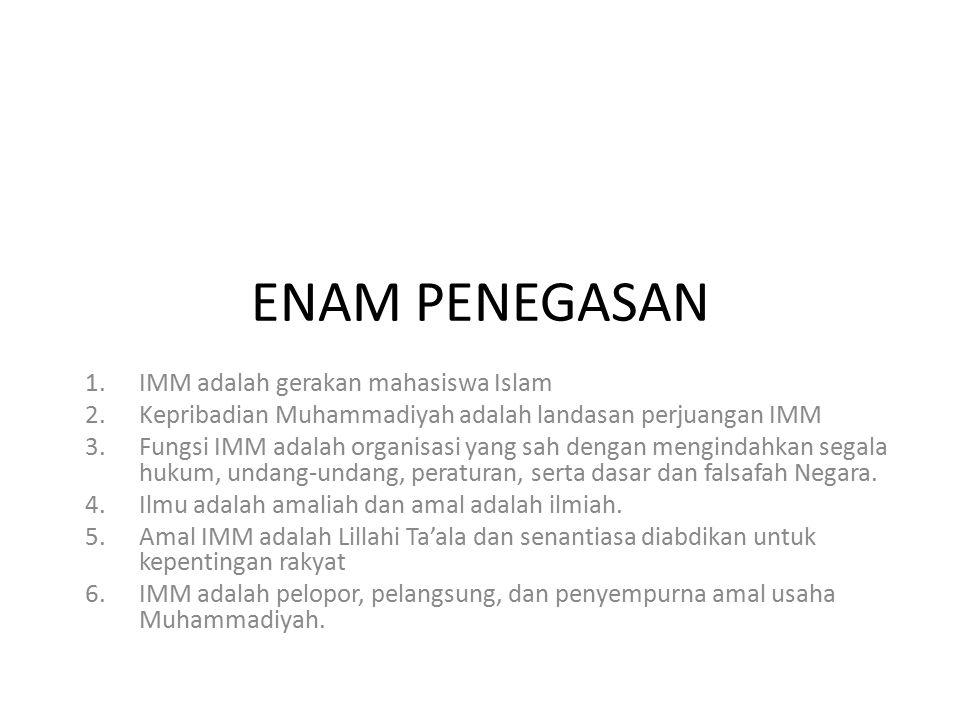 ENAM PENEGASAN IMM adalah gerakan mahasiswa Islam
