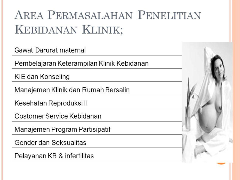 Area Permasalahan Penelitian Kebidanan Klinik;