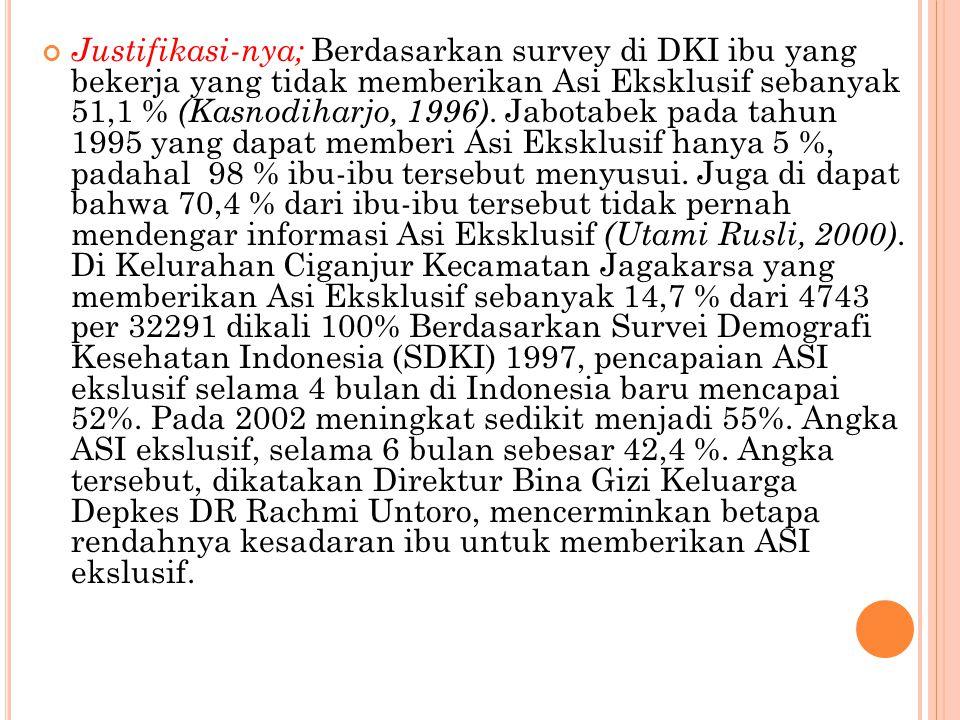 Justifikasi-nya; Berdasarkan survey di DKI ibu yang bekerja yang tidak memberikan Asi Eksklusif sebanyak 51,1 % (Kasnodiharjo, 1996).