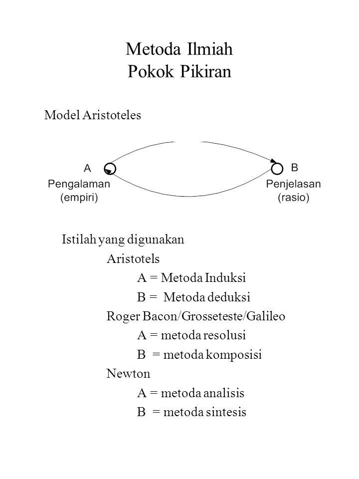 Metoda Ilmiah Pokok Pikiran
