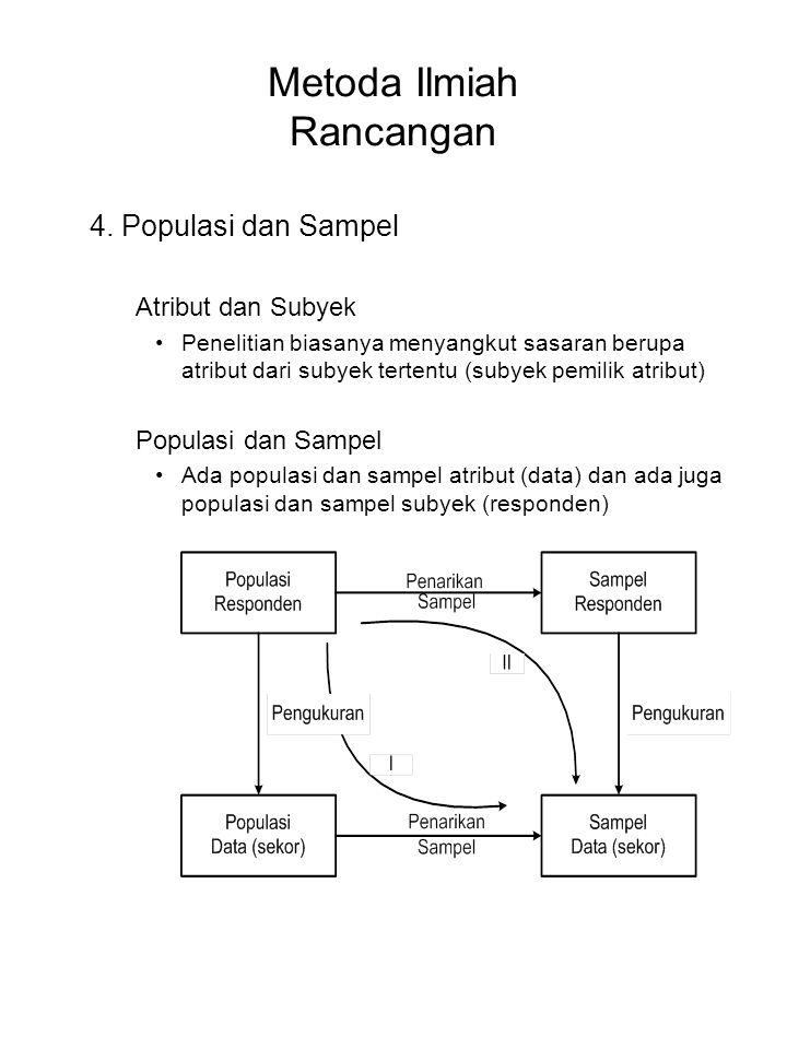 Metoda Ilmiah Rancangan