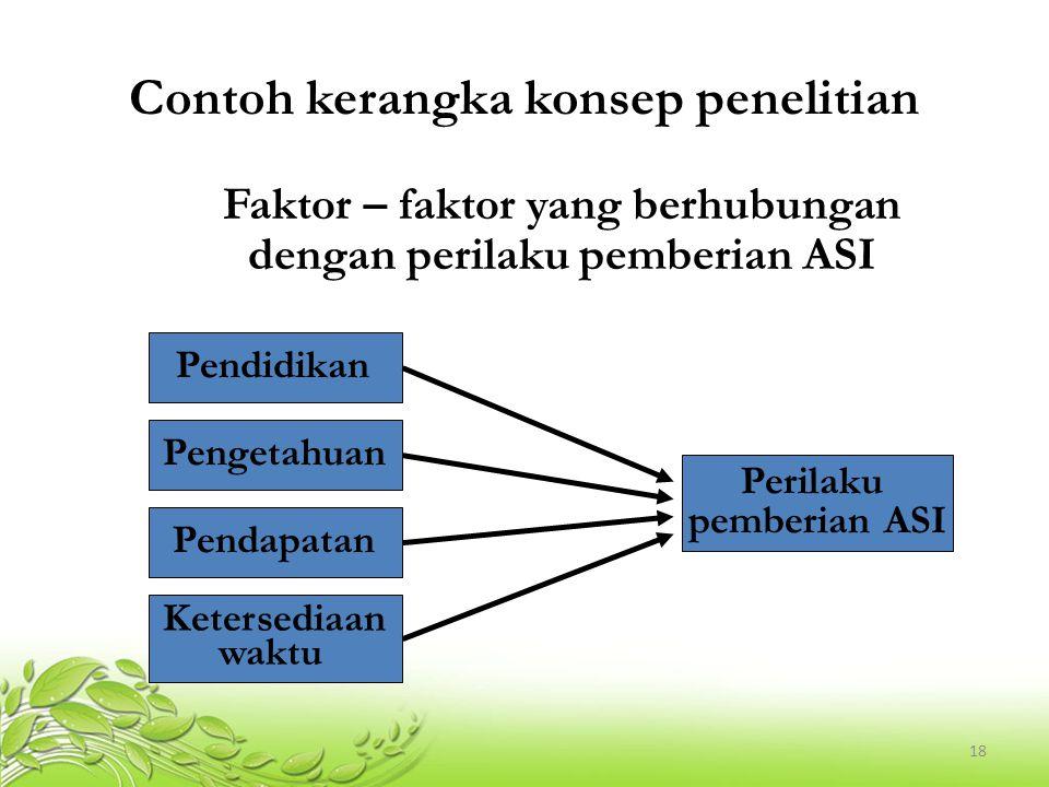 Contoh kerangka konsep penelitian