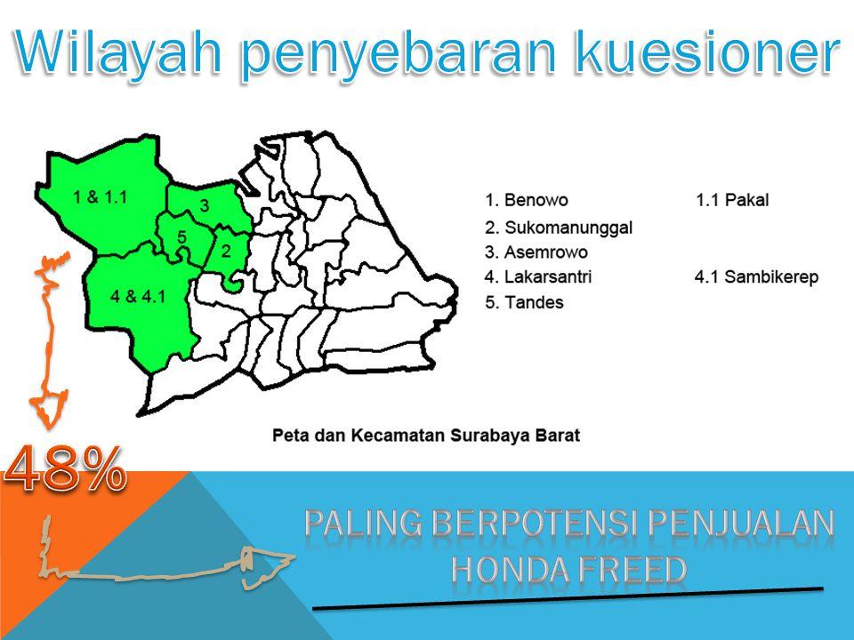 Wilayah penyebaran kuesioner Paling berpotensi penjualan
