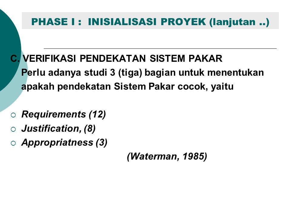 PHASE I : INISIALISASI PROYEK (lanjutan ..)