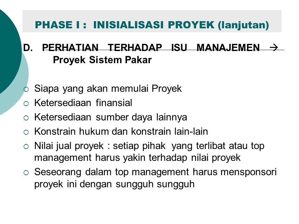 PHASE I : INISIALISASI PROYEK (lanjutan)