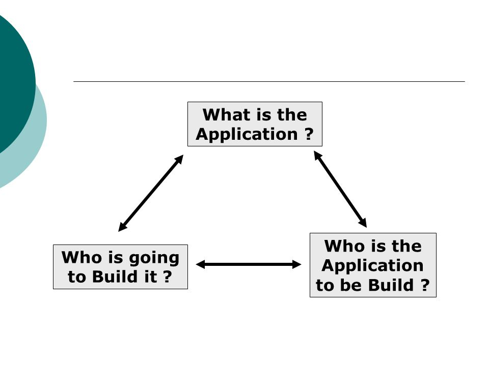 What is the Application Who is the Application to be Build