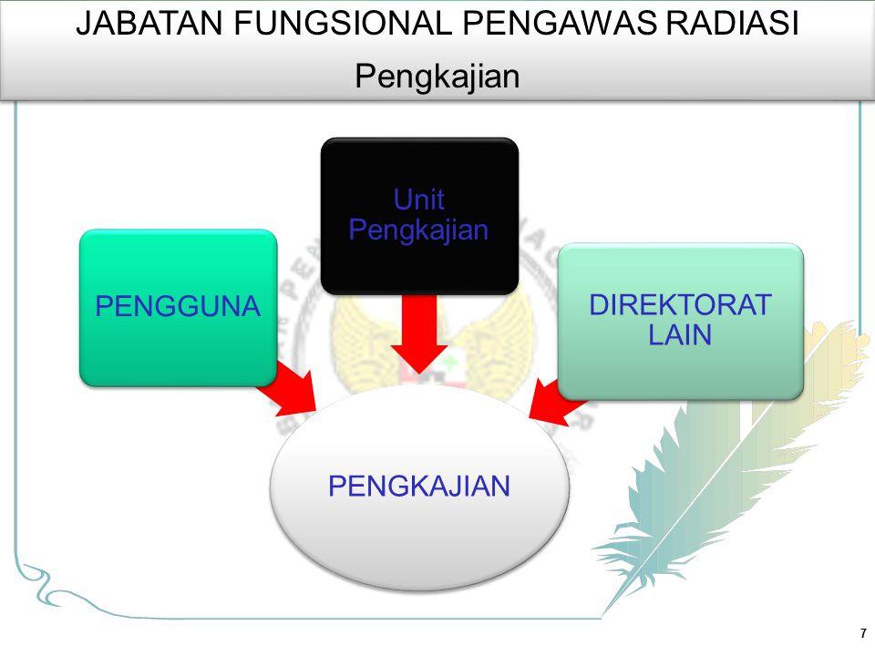 JABATAN FUNGSIONAL PENGAWAS RADIASI