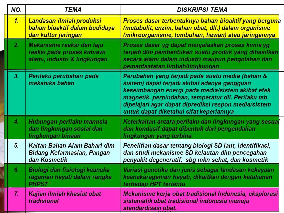 Mekanisme kerja obat tradisional Indonesia, eksplorasi sistematik obat tradisional indonesia menuju standardisasi obat.