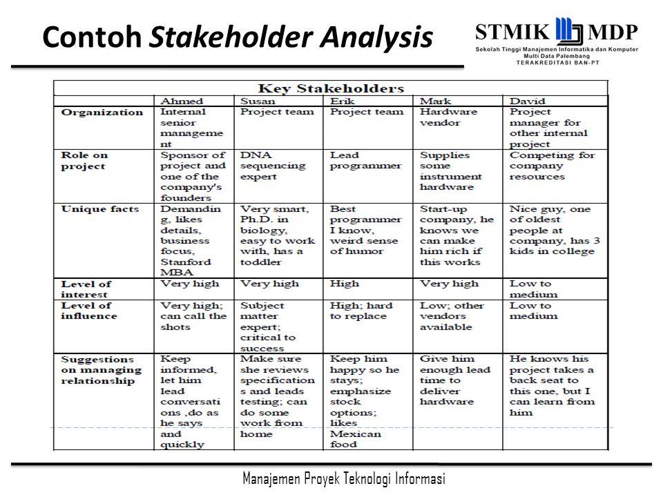 Contoh Stakeholder Analysis