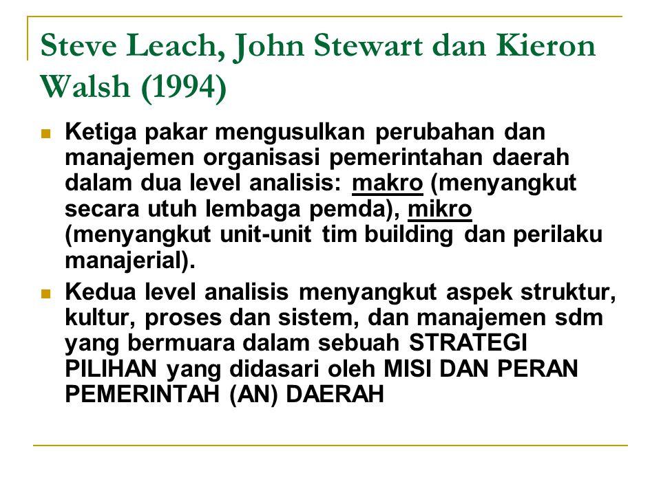 Steve Leach, John Stewart dan Kieron Walsh (1994)