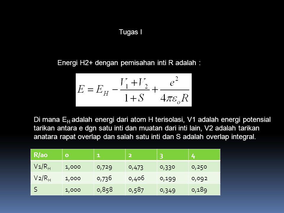 Tugas I Energi H2+ dengan pemisahan inti R adalah :