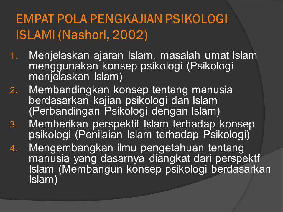 EMPAT POLA PENGKAJIAN PSIKOLOGI ISLAMI (Nashori, 2002)