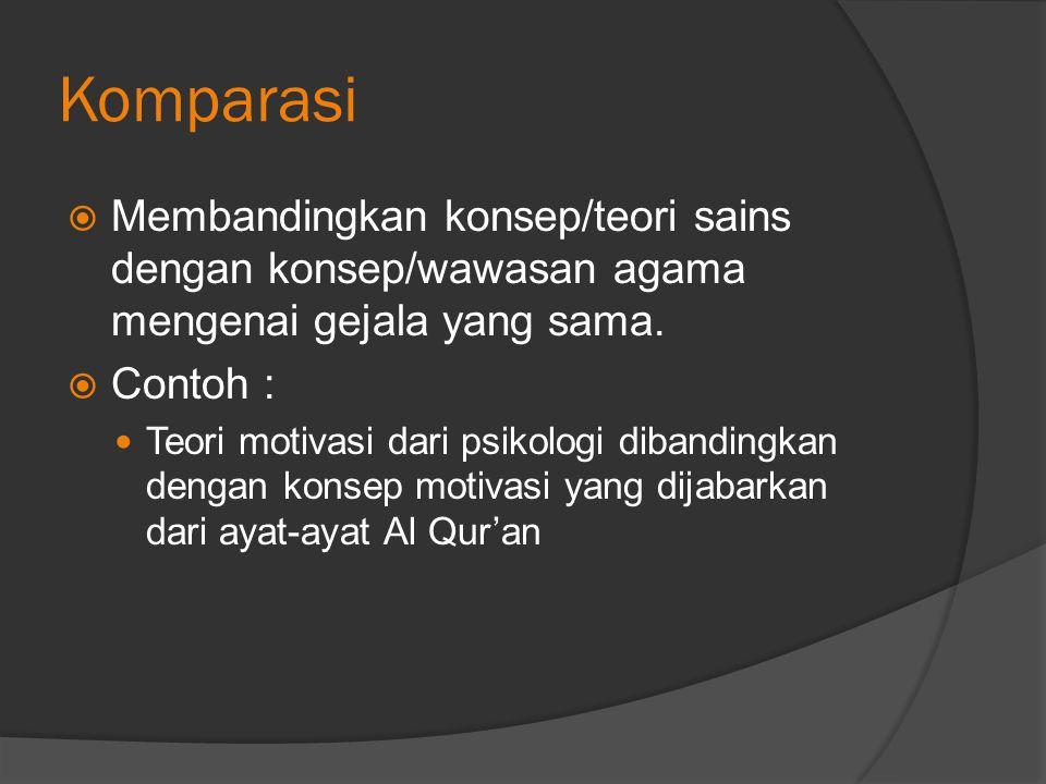 Komparasi Membandingkan konsep/teori sains dengan konsep/wawasan agama mengenai gejala yang sama. Contoh :