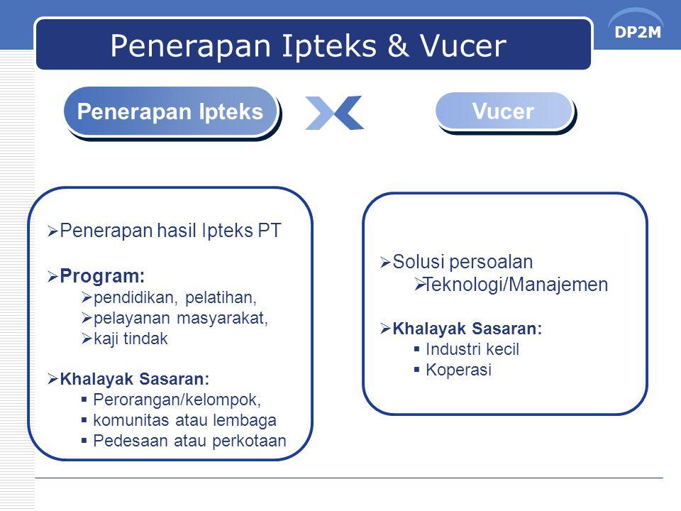 Penerapan Ipteks & Vucer
