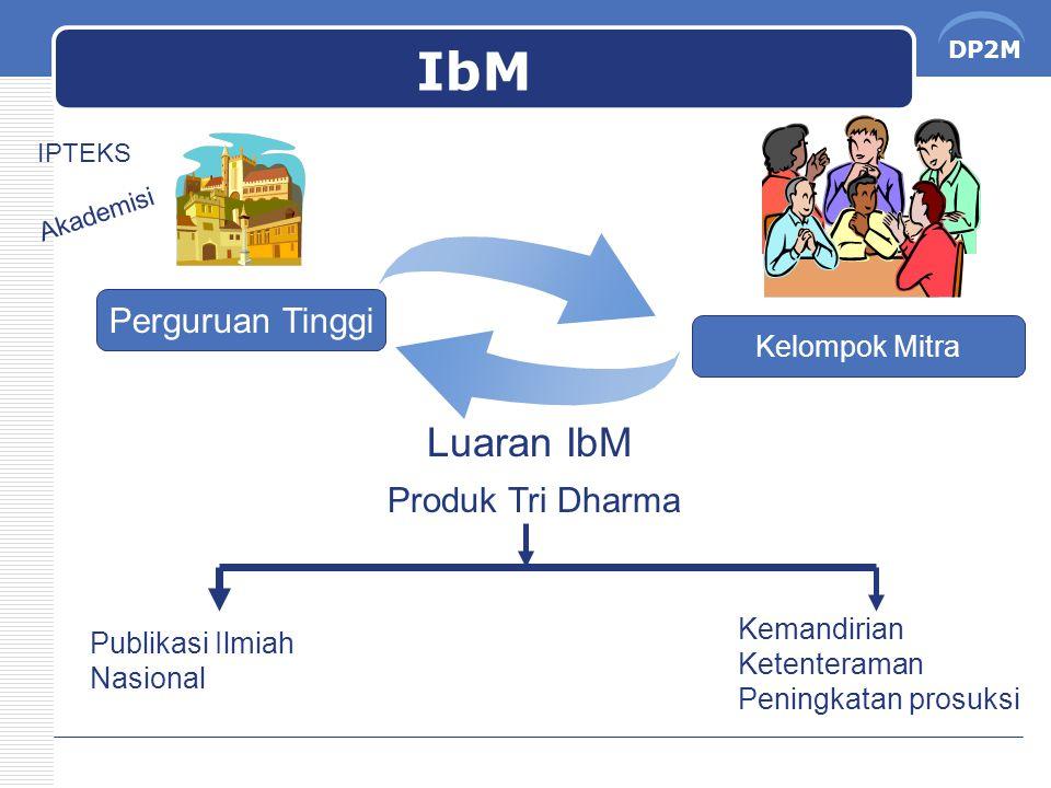 IbM Luaran IbM Perguruan Tinggi Produk Tri Dharma Kelompok Mitra