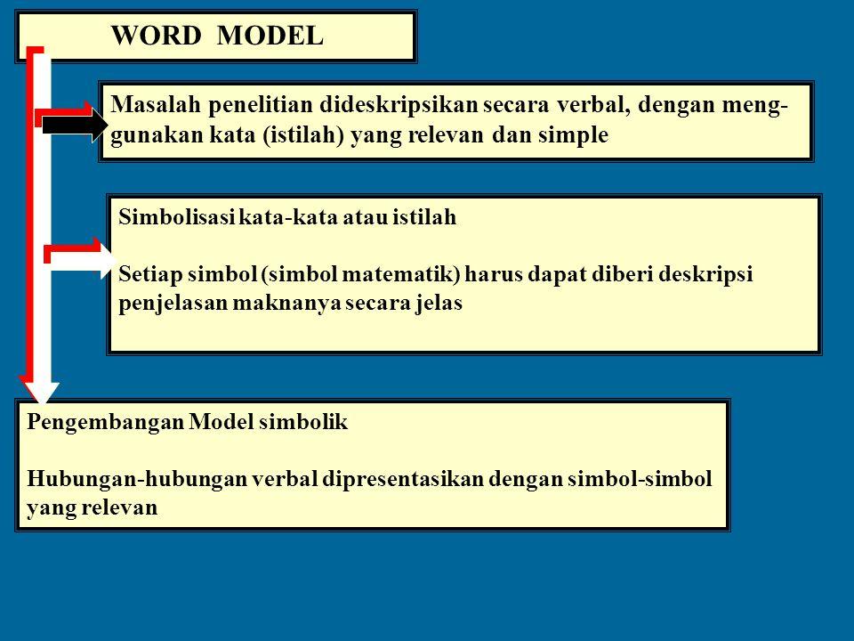 WORD MODEL Masalah penelitian dideskripsikan secara verbal, dengan meng-gunakan kata (istilah) yang relevan dan simple.