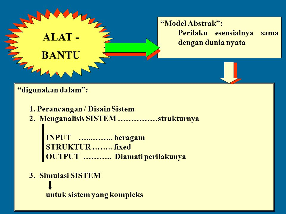 ALAT -BANTU Model Abstrak :
