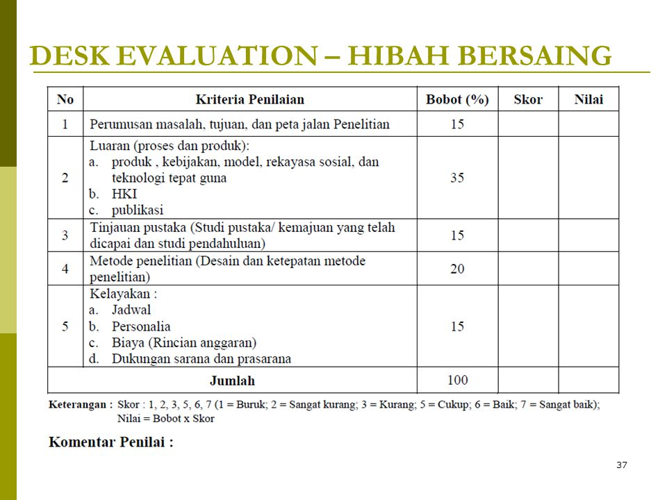 DESK EVALUATION – HIBAH BERSAING