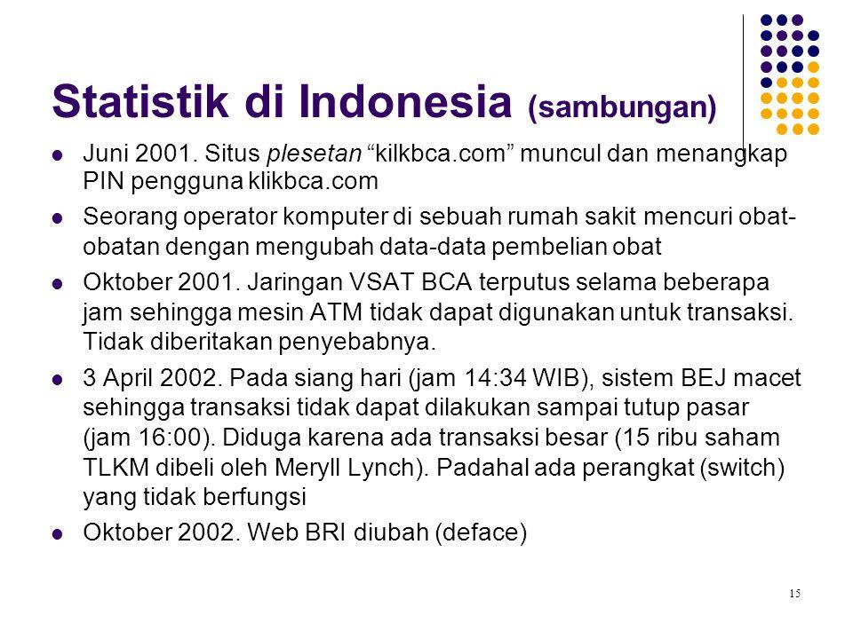 Statistik di Indonesia (sambungan)