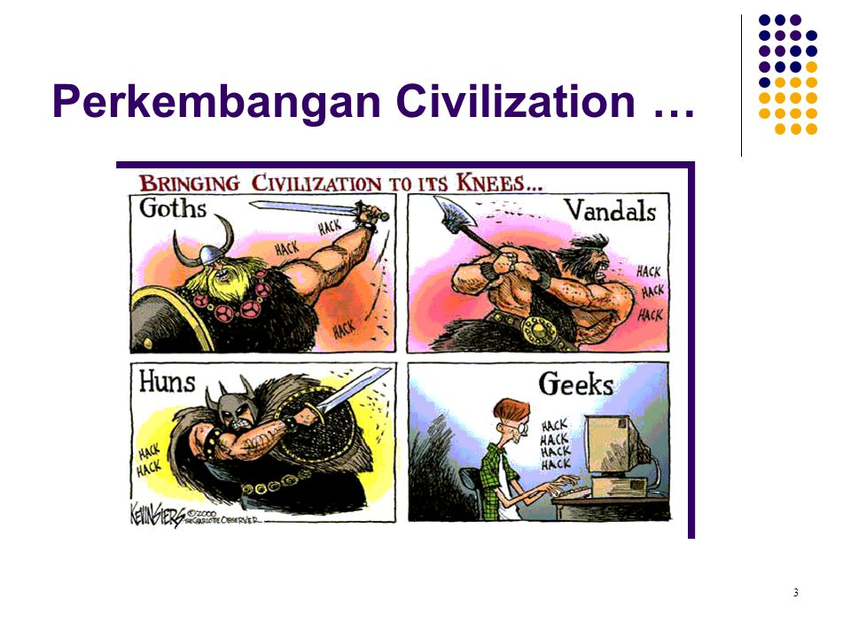 Perkembangan Civilization …
