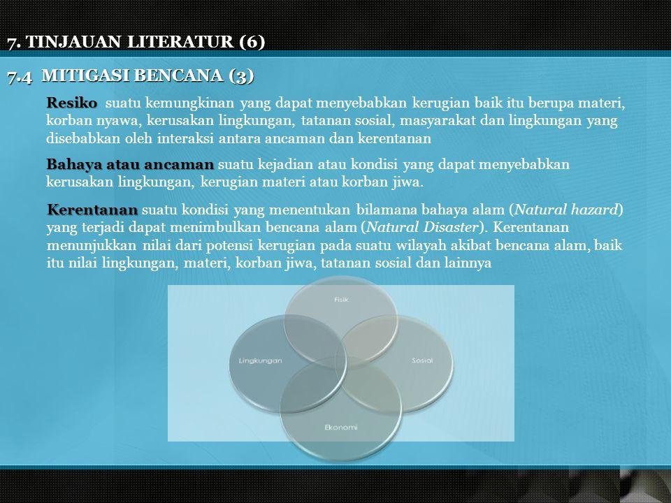 7. TINJAUAN LITERATUR (6) 7.4 MITIGASI BENCANA (3)