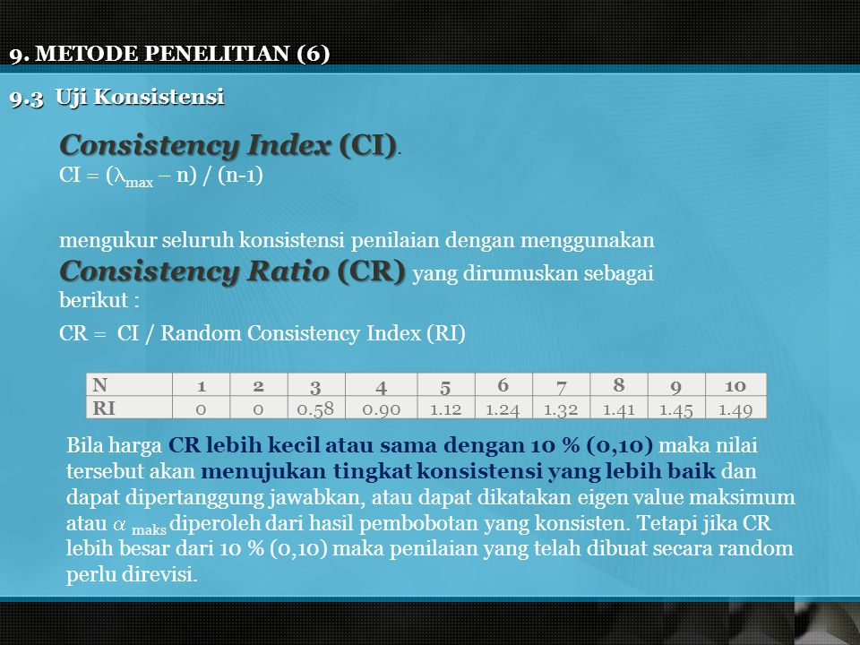 Consistency Index (CI).