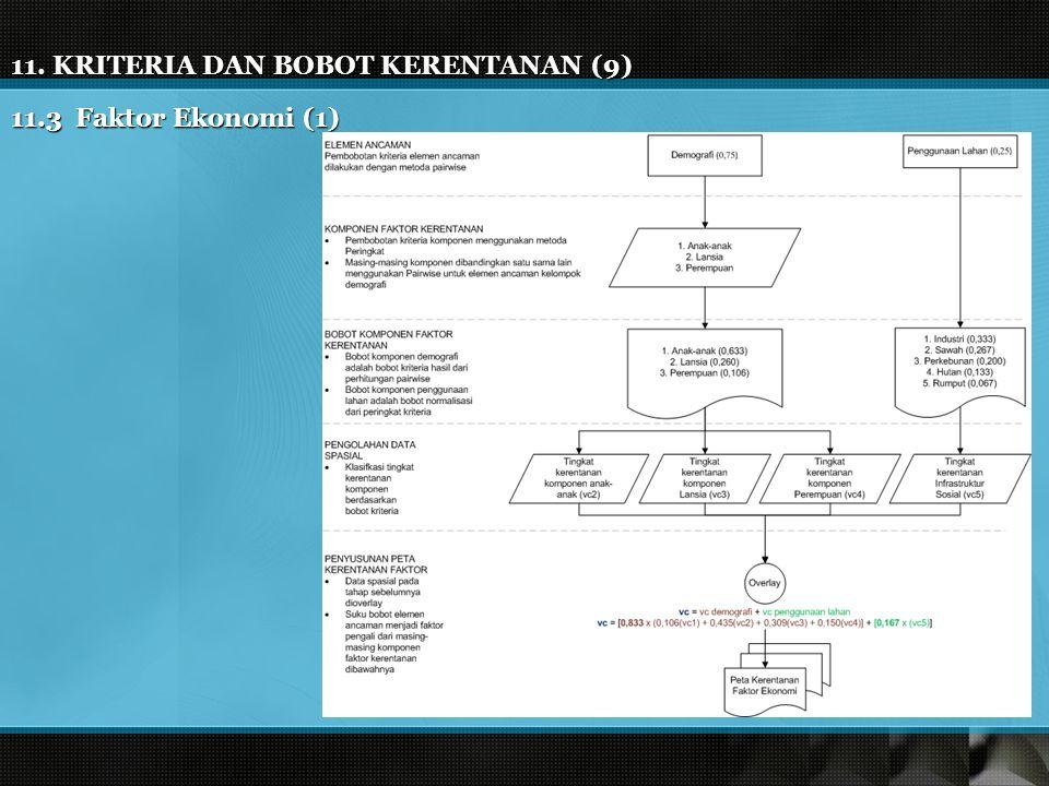 11. KRITERIA DAN BOBOT KERENTANAN (9)