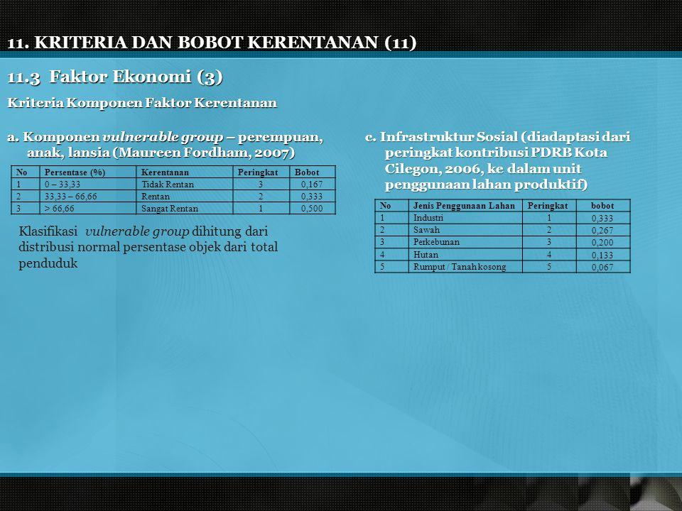 11. KRITERIA DAN BOBOT KERENTANAN (11)