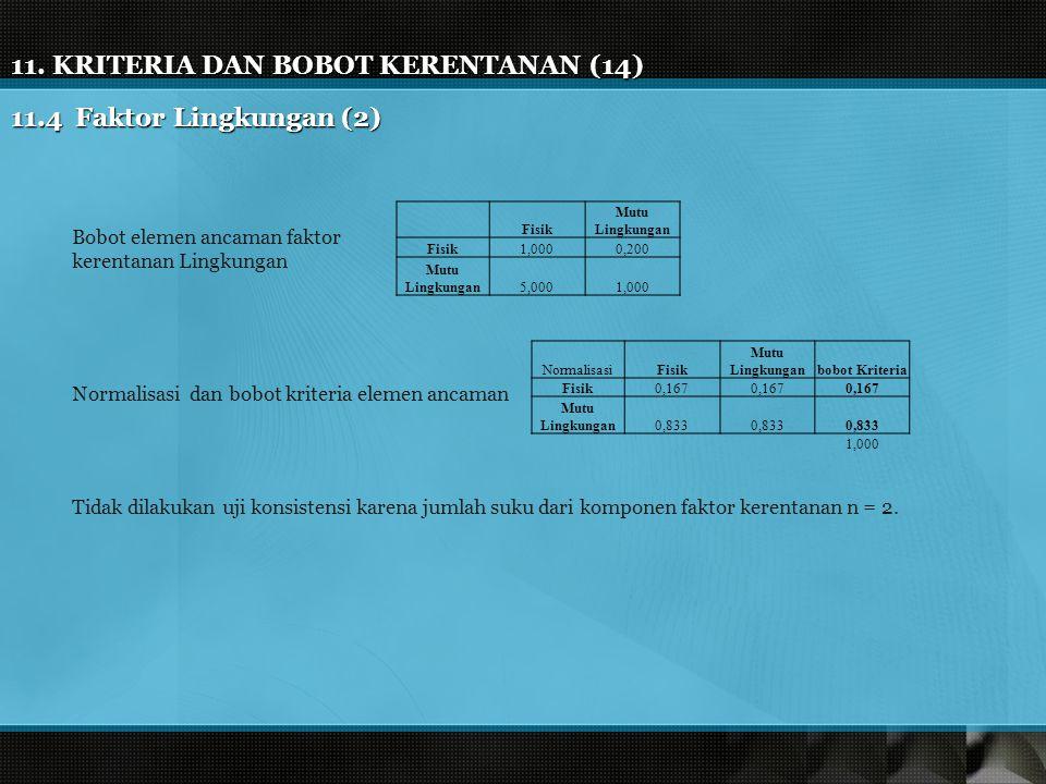 11. KRITERIA DAN BOBOT KERENTANAN (14)