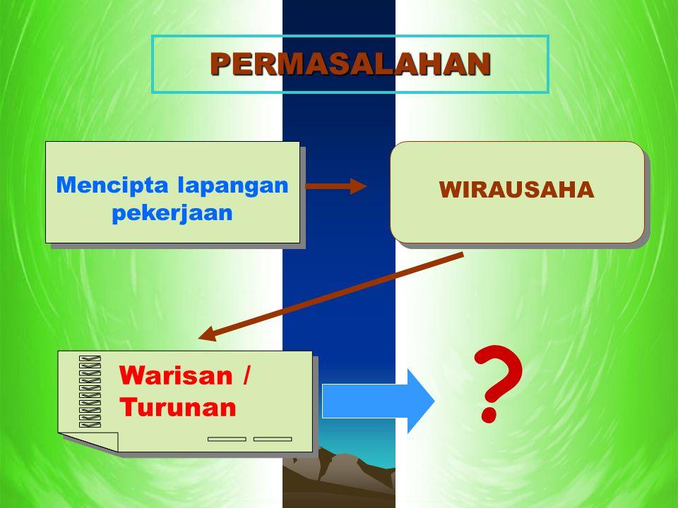 PERMASALAHAN Mencipta lapangan pekerjaan WIRAUSAHA Warisan / Turunan