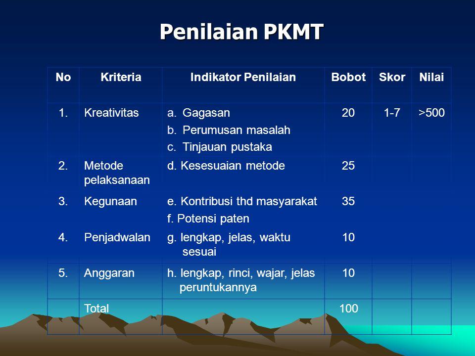 Penilaian PKMT No Kriteria Indikator Penilaian Bobot Skor Nilai 1.