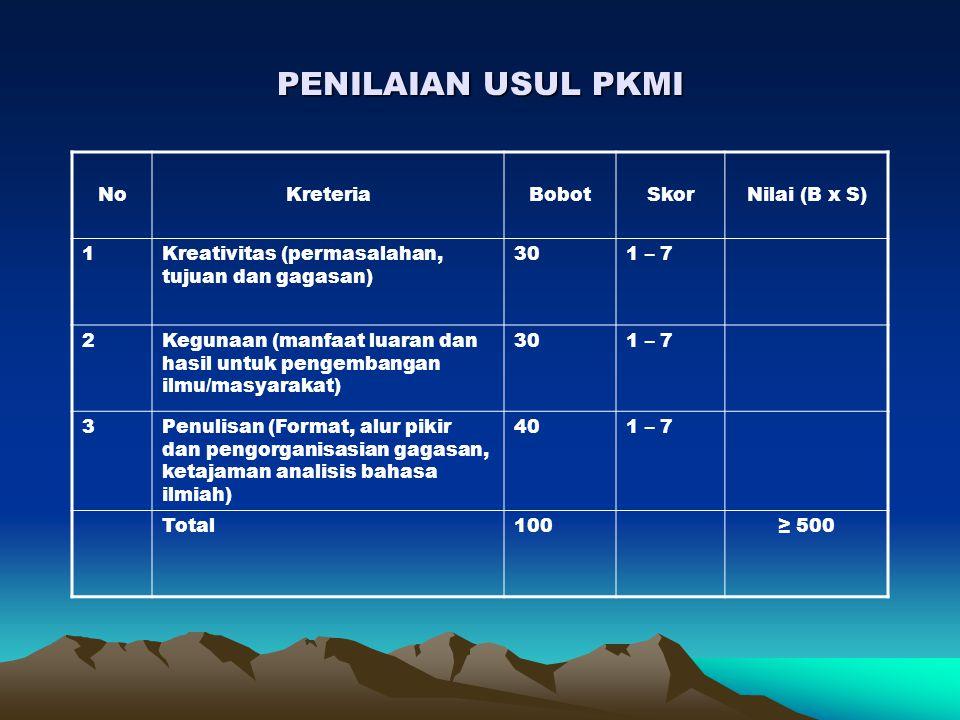 PENILAIAN USUL PKMI No Kreteria Bobot Skor Nilai (B x S) 1