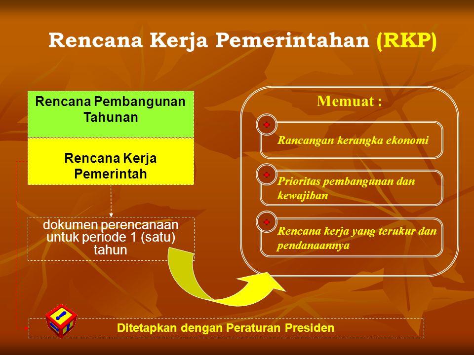 Rencana Kerja Pemerintahan (RKP)