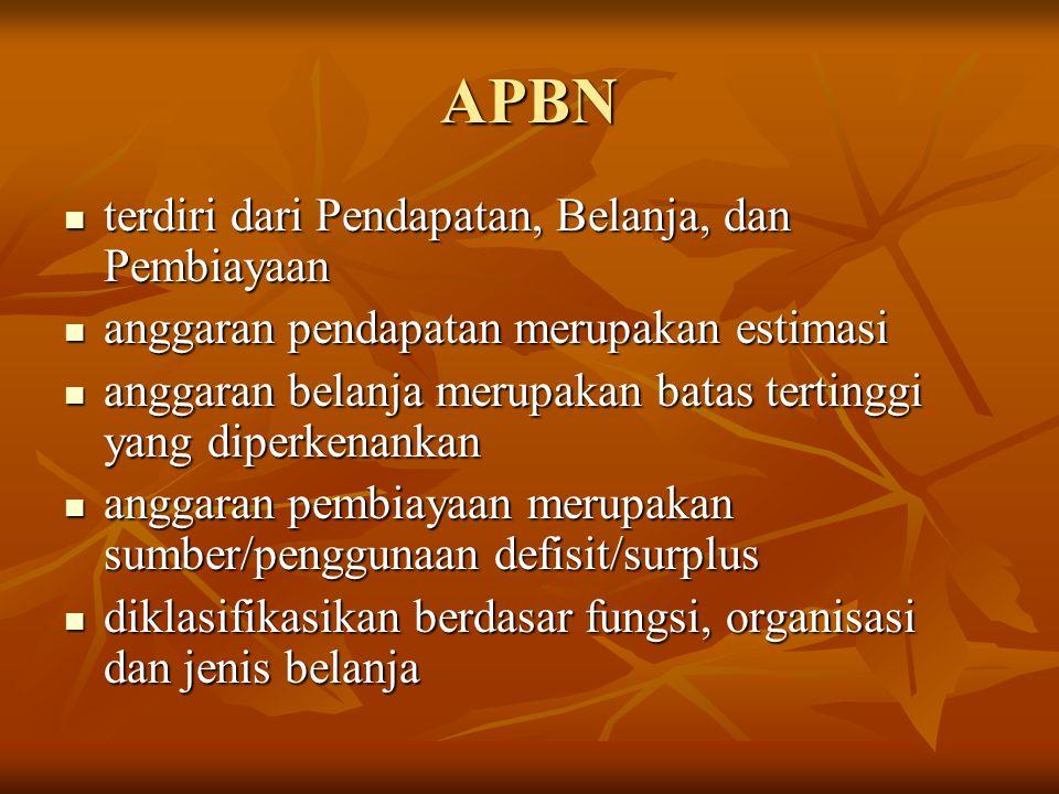 APBN terdiri dari Pendapatan, Belanja, dan Pembiayaan