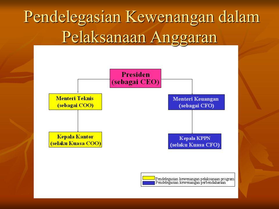 Pendelegasian Kewenangan dalam Pelaksanaan Anggaran