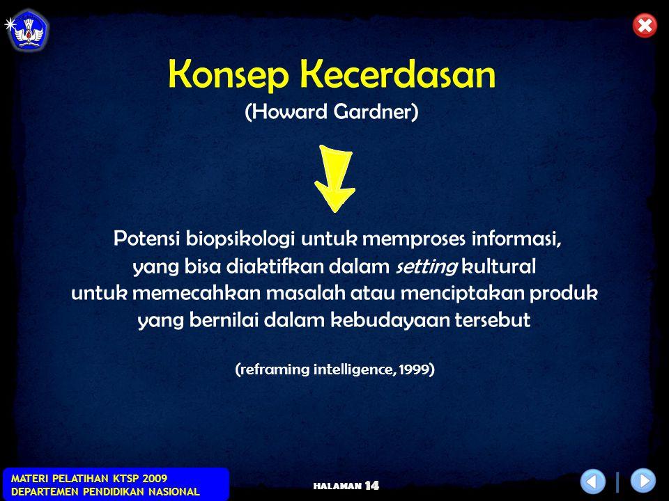 Konsep Kecerdasan Potensi biopsikologi untuk memproses informasi,