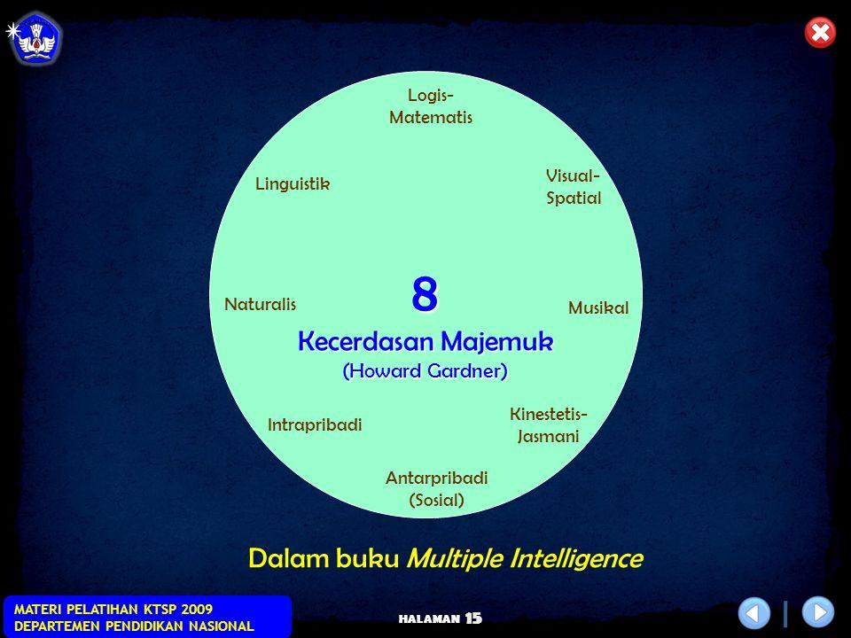 8 Kecerdasan Majemuk Dalam buku Multiple Intelligence (Howard Gardner)