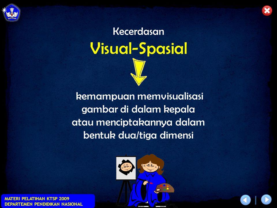 Visual-Spasial Kecerdasan kemampuan memvisualisasi