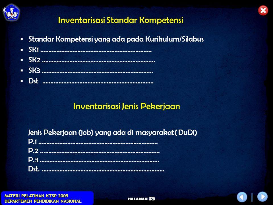 Inventarisasi Standar Kompetensi