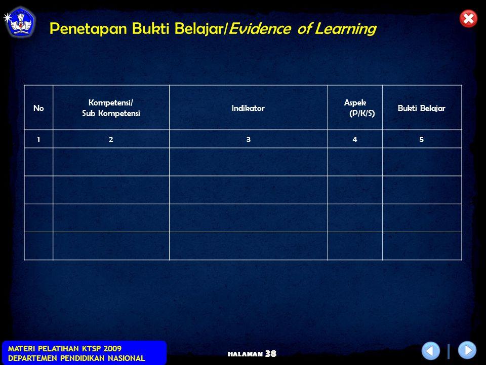 Penetapan Bukti Belajar/Evidence of Learning