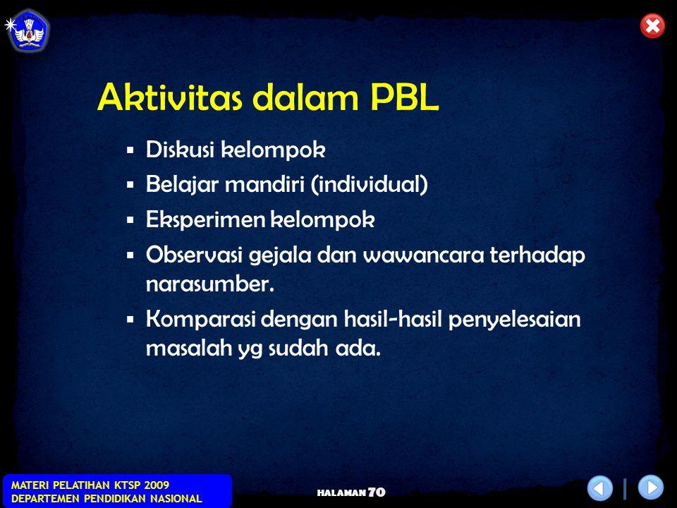 Aktivitas dalam PBL Diskusi kelompok Belajar mandiri (individual)