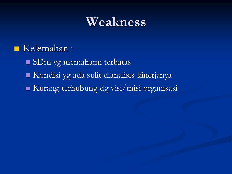 Weakness Kelemahan : SDm yg memahami terbatas