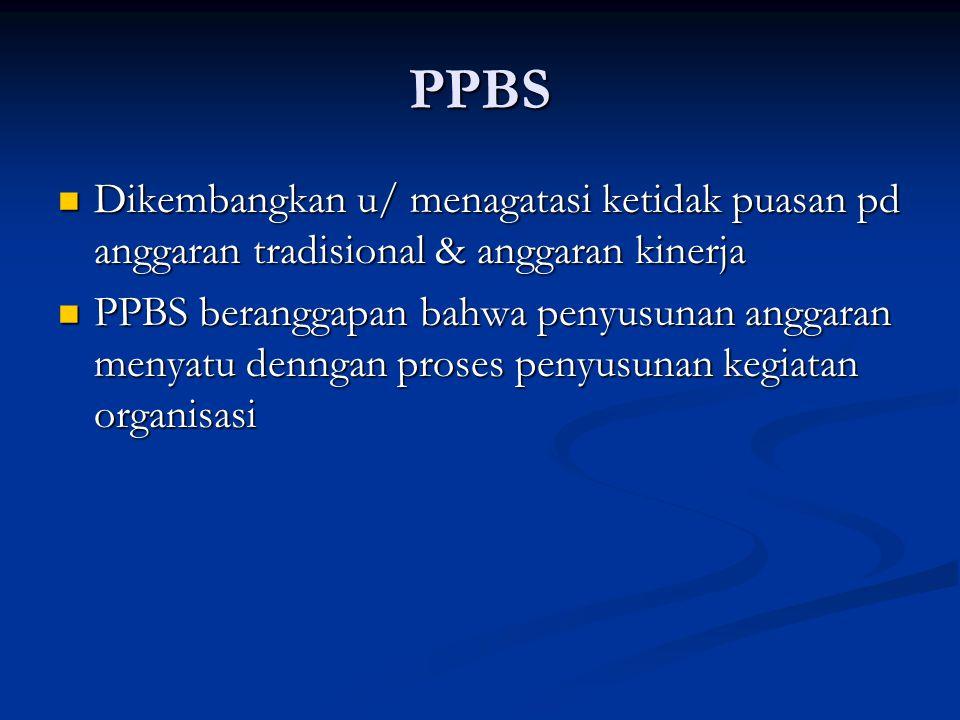 PPBS Dikembangkan u/ menagatasi ketidak puasan pd anggaran tradisional & anggaran kinerja.