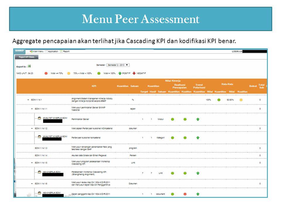 Menu Peer Assessment Aggregate pencapaian akan terlihat jika Cascading KPI dan kodifikasi KPI benar.