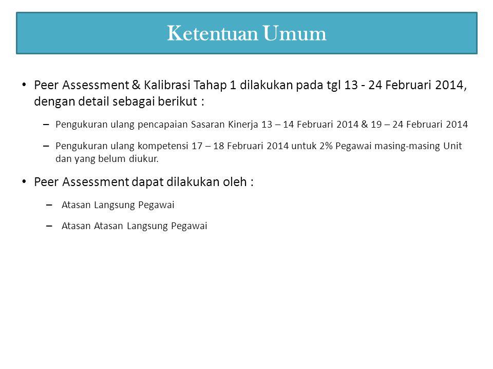 Ketentuan Umum Peer Assessment & Kalibrasi Tahap 1 dilakukan pada tgl 13 - 24 Februari 2014, dengan detail sebagai berikut :