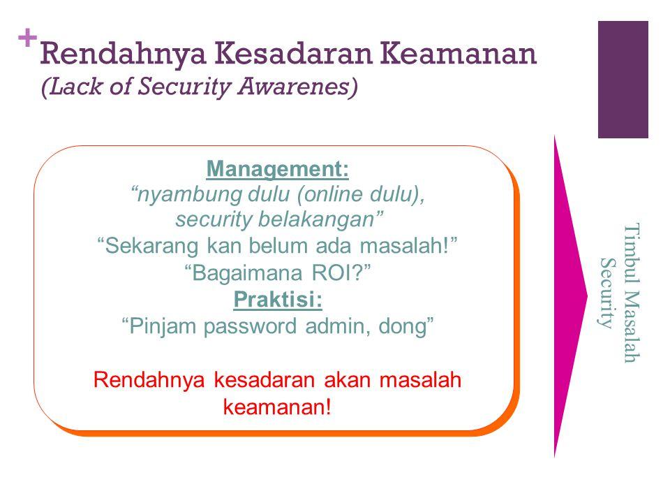 Rendahnya Kesadaran Keamanan (Lack of Security Awarenes)