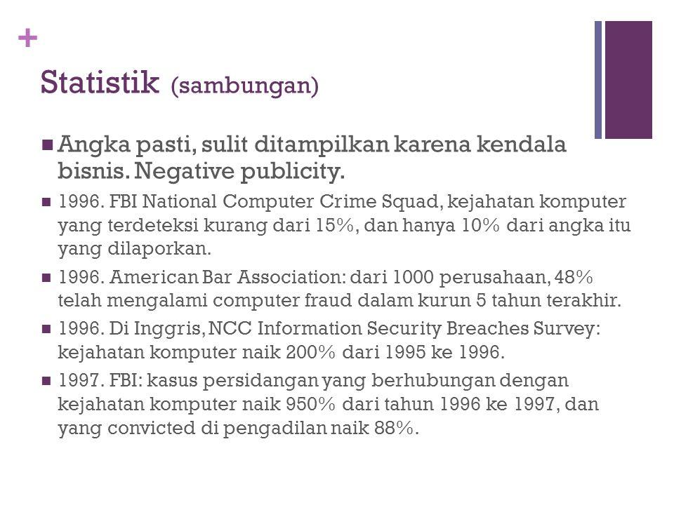 Statistik (sambungan)