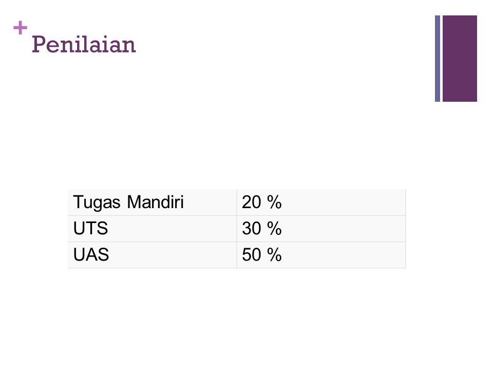Penilaian Tugas Mandiri 20 % UTS 30 % UAS 50 %